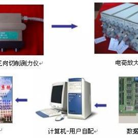 YDC-Ⅲ89B压电式三向车削测力仪