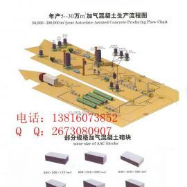 30万方加气块设备价格 30万方加气混凝土砌块设备价格