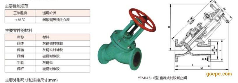 j45j-10型直流式衬胶截止阀,污水,化工阀门图片