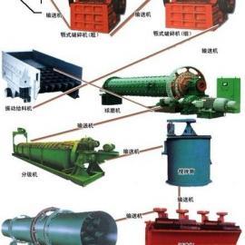 康百万C83河北砂石生产线追求品质卓越