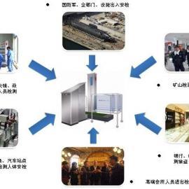 人体安检门价格,多功能划时代安检门用途,人体透视机厂家