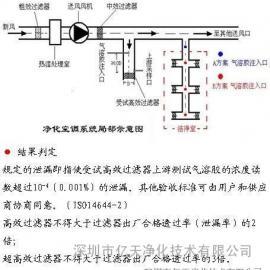 METONE 尘埃粒子在线连续监测系统的特点