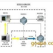 机顶盒自动化测试系统