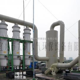 氨气净化回收设备