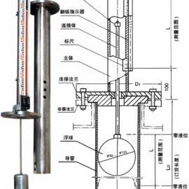 UZ-D型顶装式磁翻板液位计