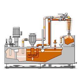 可使用于磨床单机及集中过滤的磁性分离系统