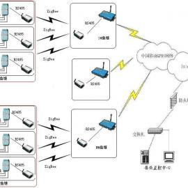 养殖场在线监测系统(物联网)
