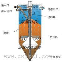 高效活性砂过滤器内结构