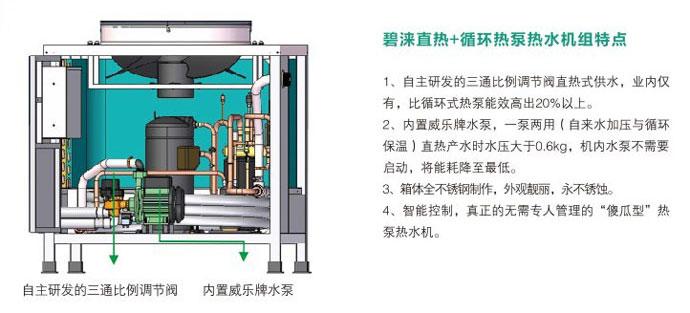 惠州空气能热泵(18k)内部结构照片             &