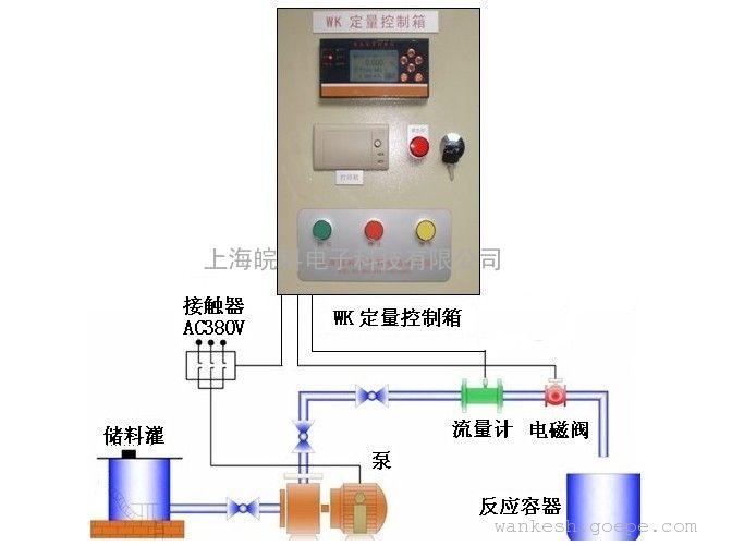 高精度定量加水设备