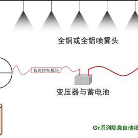 除臭自动喷雾装置Gr-04
