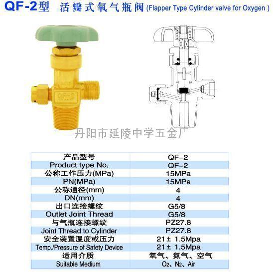 各种工业气体,管路阀门,钢瓶阀门及配件,不锈钢四氟高压金属图片