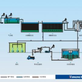 食品废水处理工艺流程图
