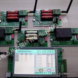 Zigbee无线温室大棚温湿度监测系统