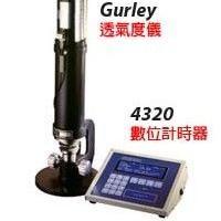 可控数位计时器/自动计数器 库号:M358480
