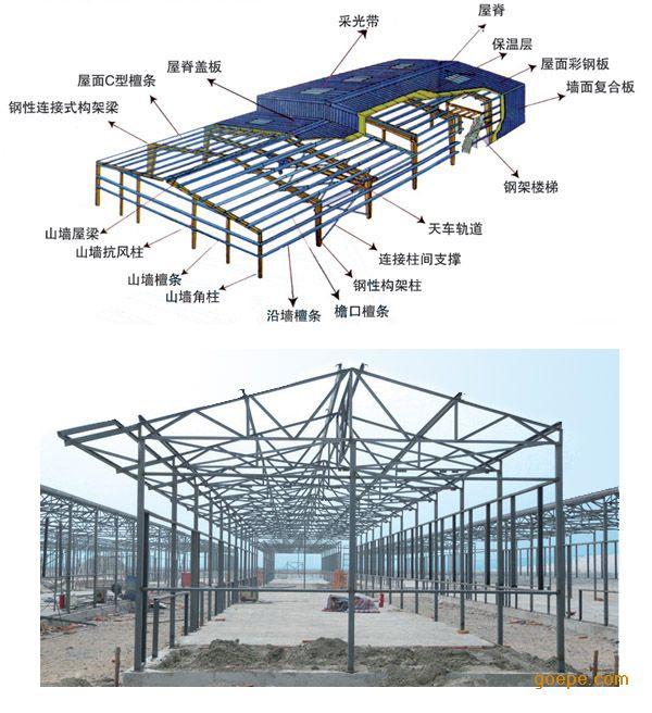 广西尚品钢结构工程有限公司 产品展示 1 >> 北海钢构雨棚钢架铁棚