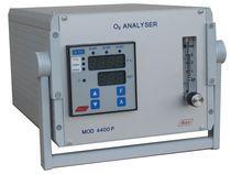 4400TOTAL便携式煤气可燃气体分析仪
