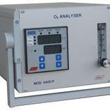 沼气、填埋气、热处理炉分析仪