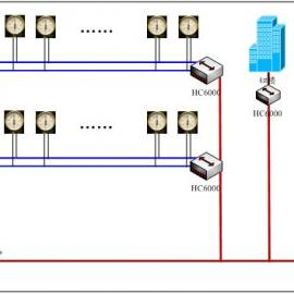 能量管理系统