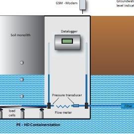 湿地地下水生态观测蒸渗仪