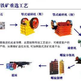 B专业厂家销售全套制砂生产线设备