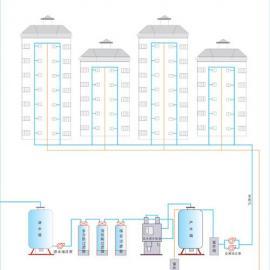 商务楼直饮水设备