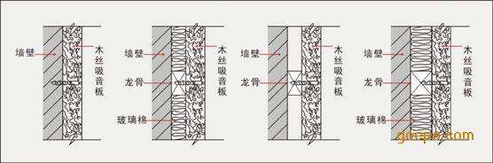 木丝吸音板安装方法、水泥木丝吸音板安装工艺、水泥木丝吸音板安装图 一、墙面的安装 木龙骨:在有木龙骨的情况下,从木丝板的侧面即15或25mm厚处斜角钉入普通大铁钉在木龙骨上,板材的正面射枪钉在木龙骨上即可。轻钢龙骨:在层高较高或防火要求等级较高时,可能不允许使用木龙骨,施工时可以用自攻螺丝把小段的木垫片固定在轻钢龙骨上,然后把吸音板固定在木片上,具体施工方法同上,如果直接安装在轻钢龙骨上就需要使用自攻螺钉固定。 如果没有龙骨直接安装在墙面时,可以使用强力胶直接粘贴,在可能的情况下,表面散射枪钉。木基材可以