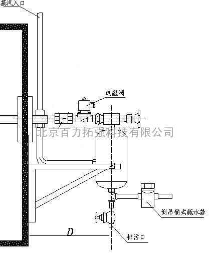 干蒸汽加湿器 空调加湿器 洁净加湿器 工业加湿器