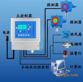 RBK固定式2路氢气检测仪报警器