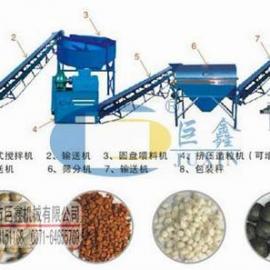 牛粪造粒机,牛粪造粒生产线,牛粪有机肥生产线