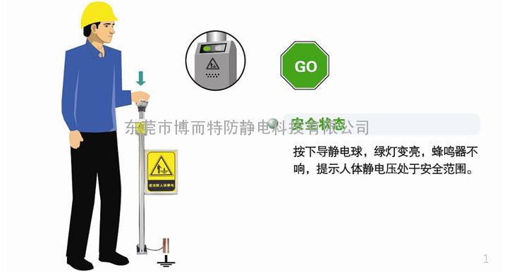 最大胆人体光术_自动检测人体静电压,如果超过150v,就会声光报警提示,持续按下触摸球