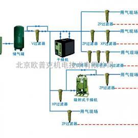 寿力SRC冷冻式干燥机