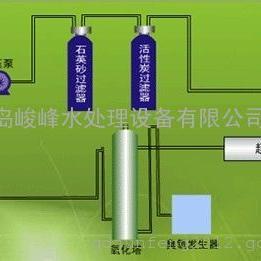 软化水设备/软水器 >> 除垢设备