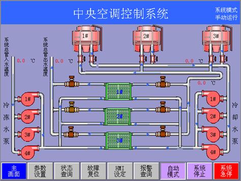 中央空调监控系统