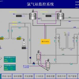 氯气站监控系统