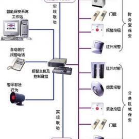 上海办公室布线 机房弱电工程 新建厂房网络覆盖 酒店监控