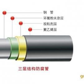聚乙烯防腐无缝弯管