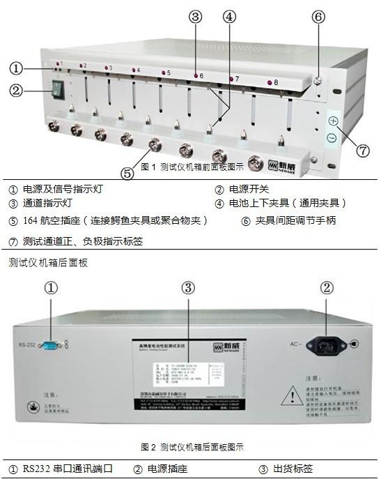 怎么测试电池容量--新威电池容量检测仪-新威测
