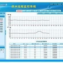 唐山平升DATA-9201地下管线监测系统