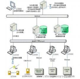 网络化设备点检状态监测系统LC-2000