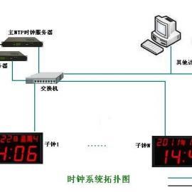 NTP时钟同步系统|NTP时钟同步服务器