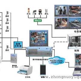 视频监控系统技术服务ZN-012