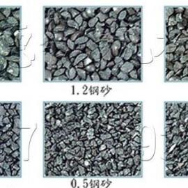 DR-钢砂、辽阳钢砂报价、本溪棕刚玉批发、营口碳化蛙