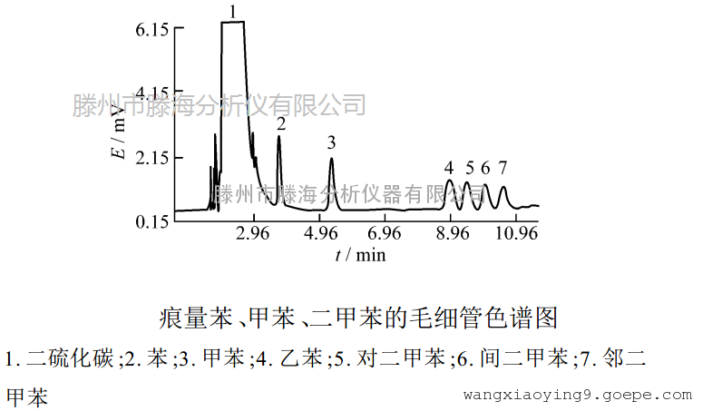 二甲基苯乙醛结构式