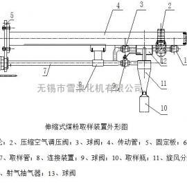 固定式手动煤粉取样装置