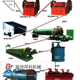 选矿设备中振动磨机的优点
