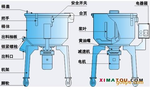 立式搅拌机,不锈钢搅拌机,50kg混料机