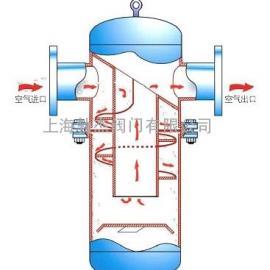 离心式汽液分离器