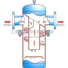 �x心式汽液分�x器