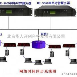 联网收费NTP授时仪,GPS时钟装置